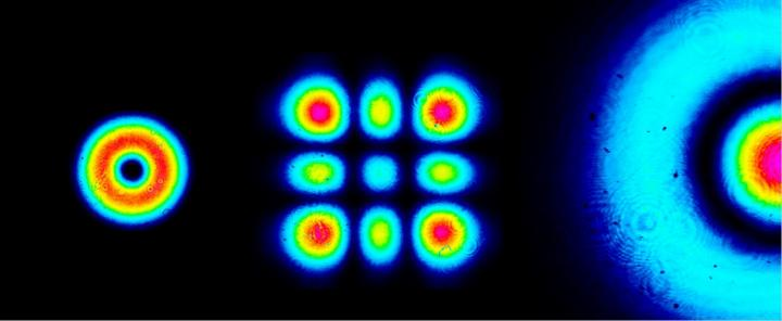 A new technique for creation of entangled photons