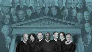 Applying physics modeling to voting of SCOTUS 'Super Court'