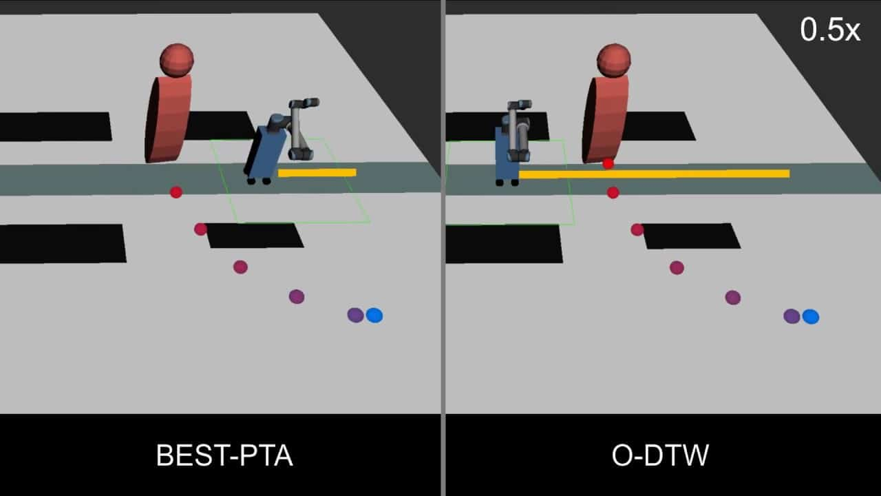 Algorithm tells robots where nearby humans are headed