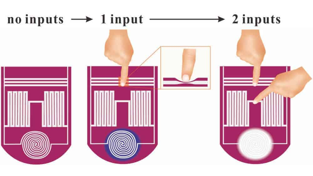 'Soft Tactile Logic' Tech Distributes Decision-Making Throughout Stretchable Material