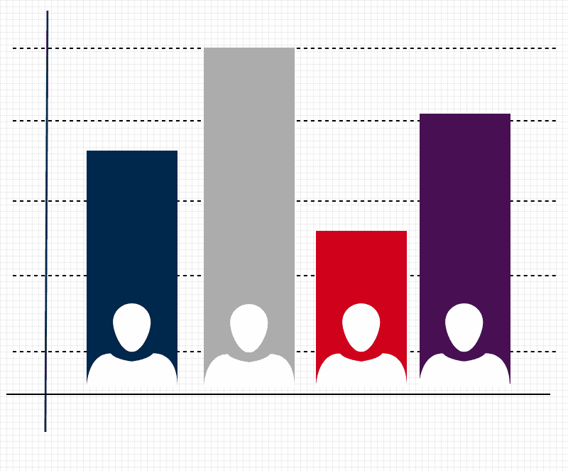 Voters agree with polls that favor their candidates