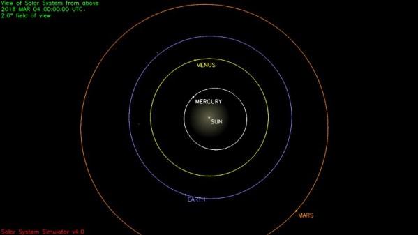 SolarSystem_2018-03-04