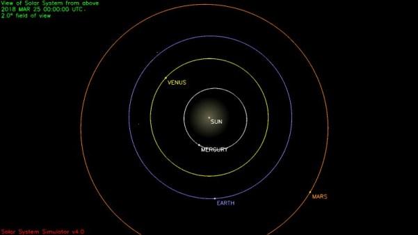SolarSystem_2018-03-25