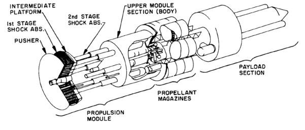 Konzept des Projekt-Orion-Raumschiffs. Bild: Wikimedia Commons, gemeinfrei.