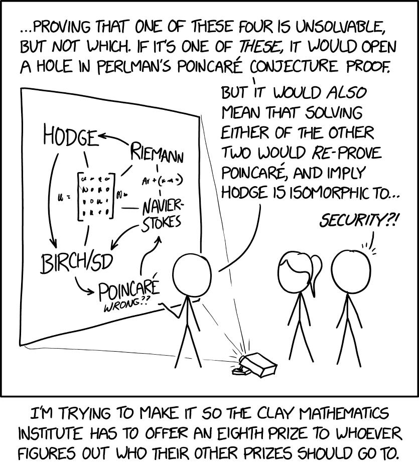 Millenium Probleme