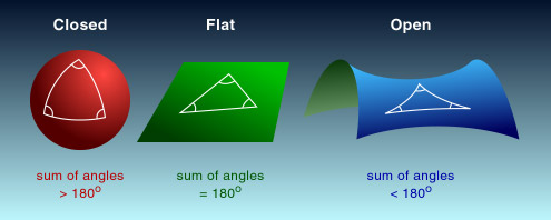i-1ac15b4e4ce59d210872c55e8536ada8-triangles.jpg