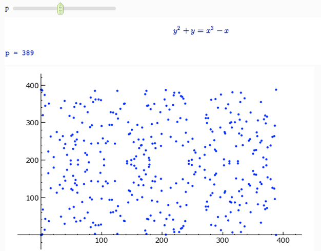 i-5df4028f27a2b20711de2511b83ca0b5-elliptic_curve_cryptography.png