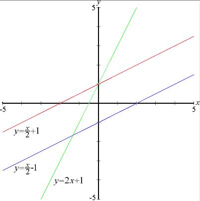 i-6f774b9cc152c739991a333a242904e5-Linear_functions2.PNG