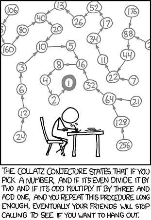 i-fc2bf85945cd0d55dd8535dc181b4705-collatz_conjecture.png