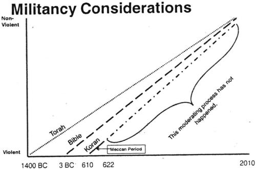 fbi_militancy_chart_2.png