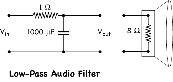 rc low pass filter circuit
