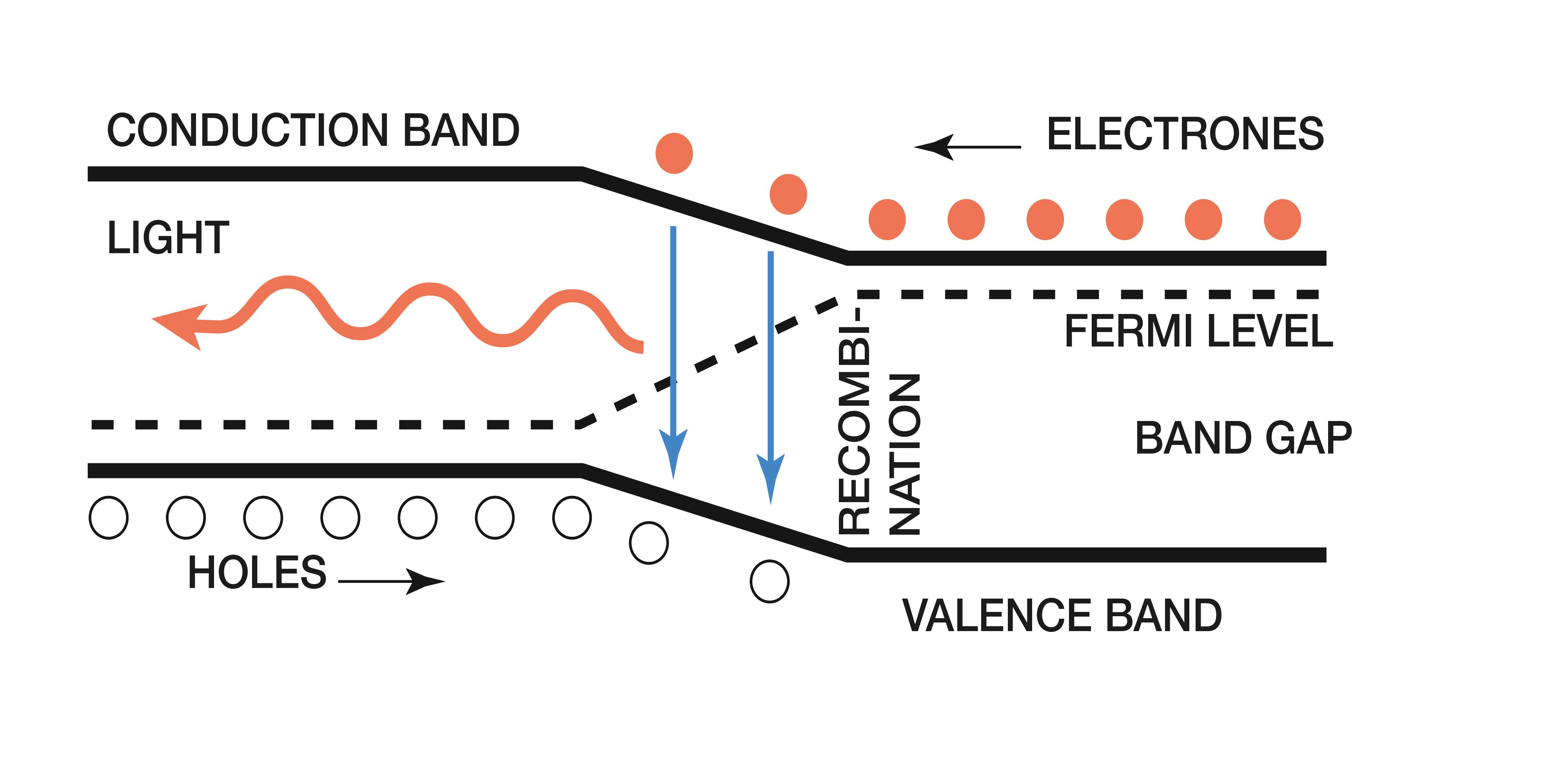 Conduction Examples Physics Thermodynamics 01 21