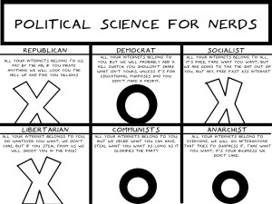 political-science-for-nerds