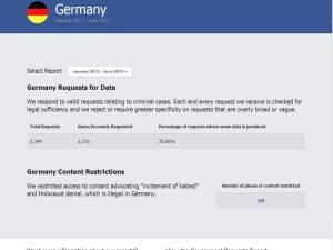 Facebook Löschungen 2