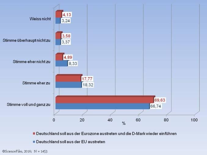 EU Legitimation 3