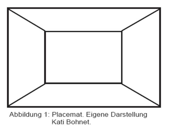 Placemat
