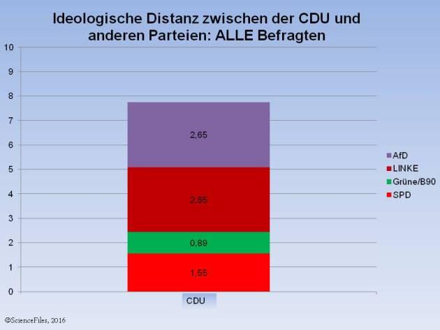 nicht-waehlbar-cdu-1
