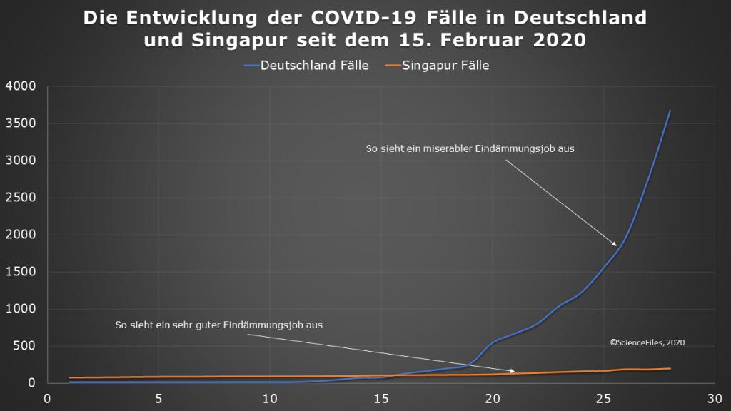 Deutschland-Singapur-1.png?resize=1024%2C576&ssl=1