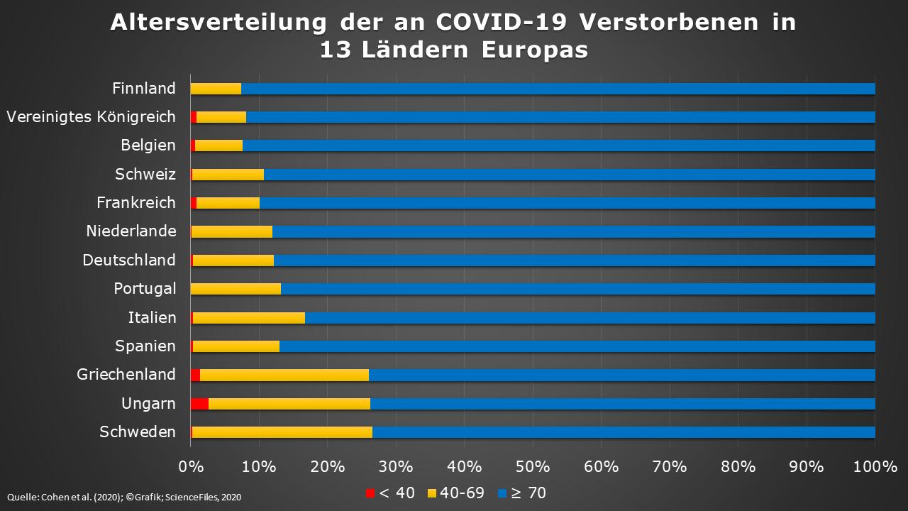 Coronavirus Schweden
