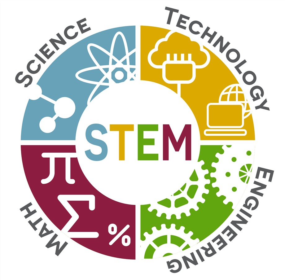 At Home STEM Activities