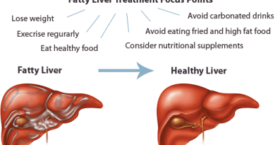 treatment of fatty liver
