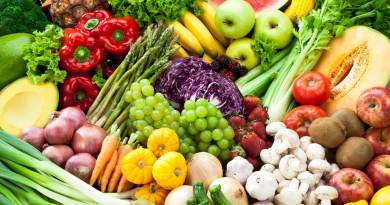 Blood Type Diet: Eating for Types O, A, B, & AB