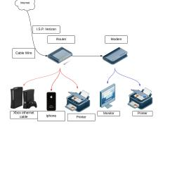 gmc ndon yam science leadership academy center city jugar wiring diagram on switch diagrams  [ 2550 x 3300 Pixel ]