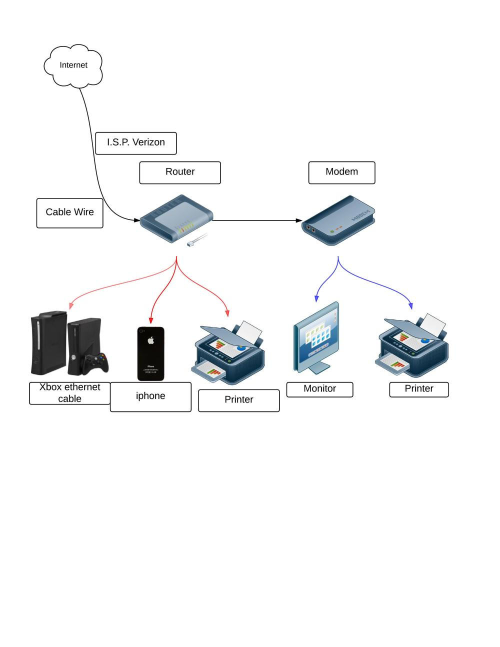 medium resolution of  gmc ndon yam science leadership academy center city jugar wiring diagram on switch diagrams