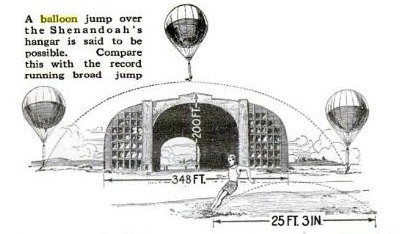 Whatever happened to balloon jumping? » Scienceline