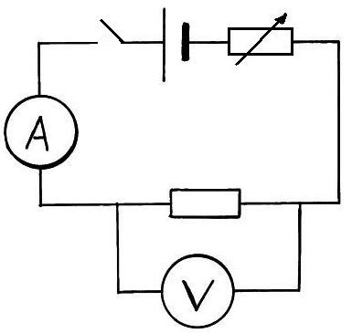 Ohm's Law Circuit diagram