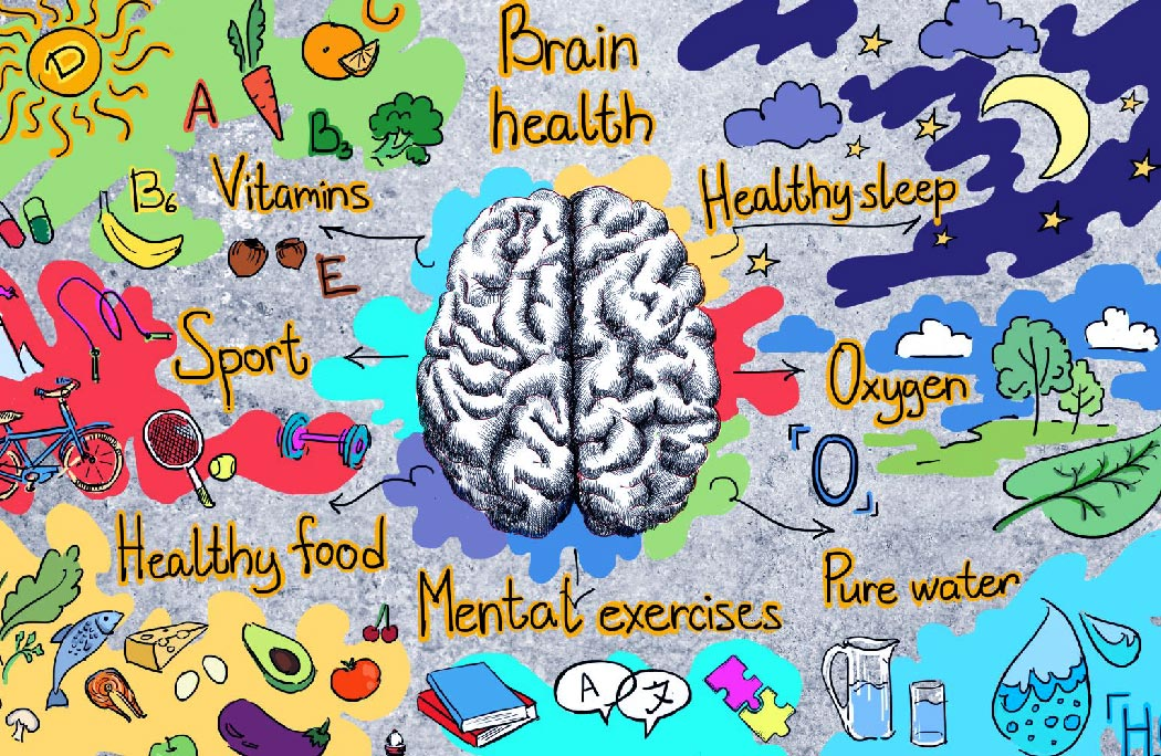 Concrete wall with healthy brain sketch