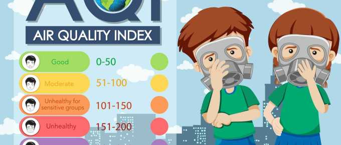 Air Quality Index Or AQI, What Does It Mean? | Indoor & Outdoor Pollution