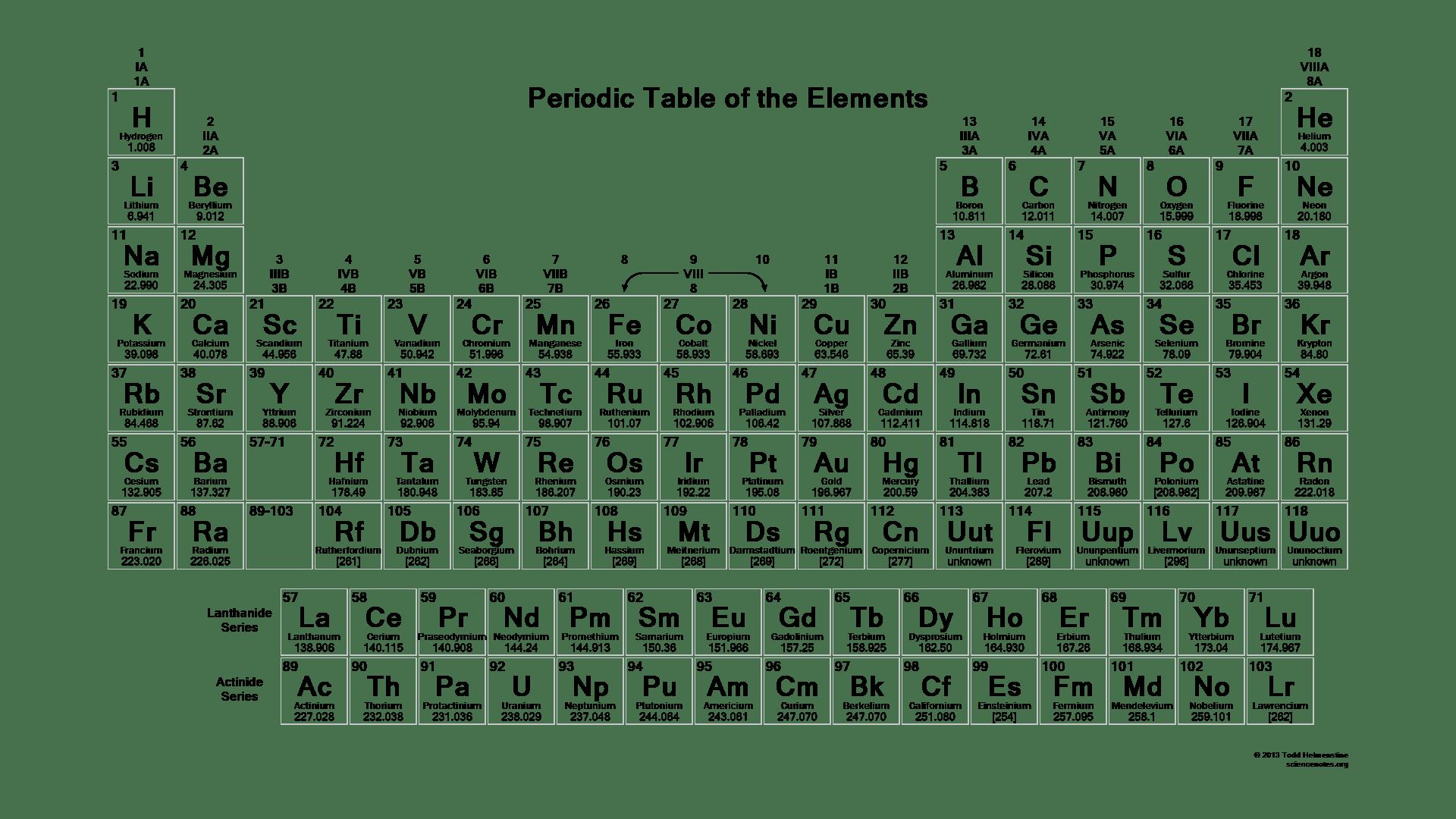 Periodic Table Black White