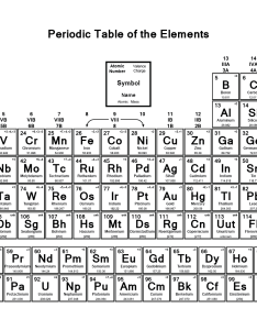 Black and white periodic table with charge also printable element charges rh sciencenotes
