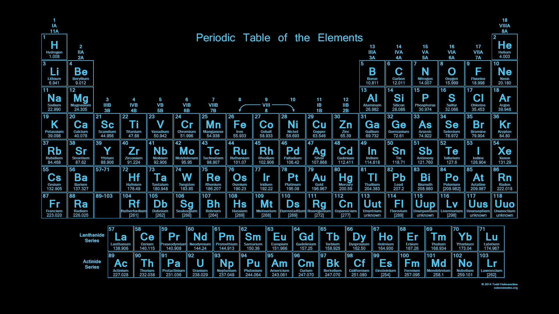 80 periodic table of