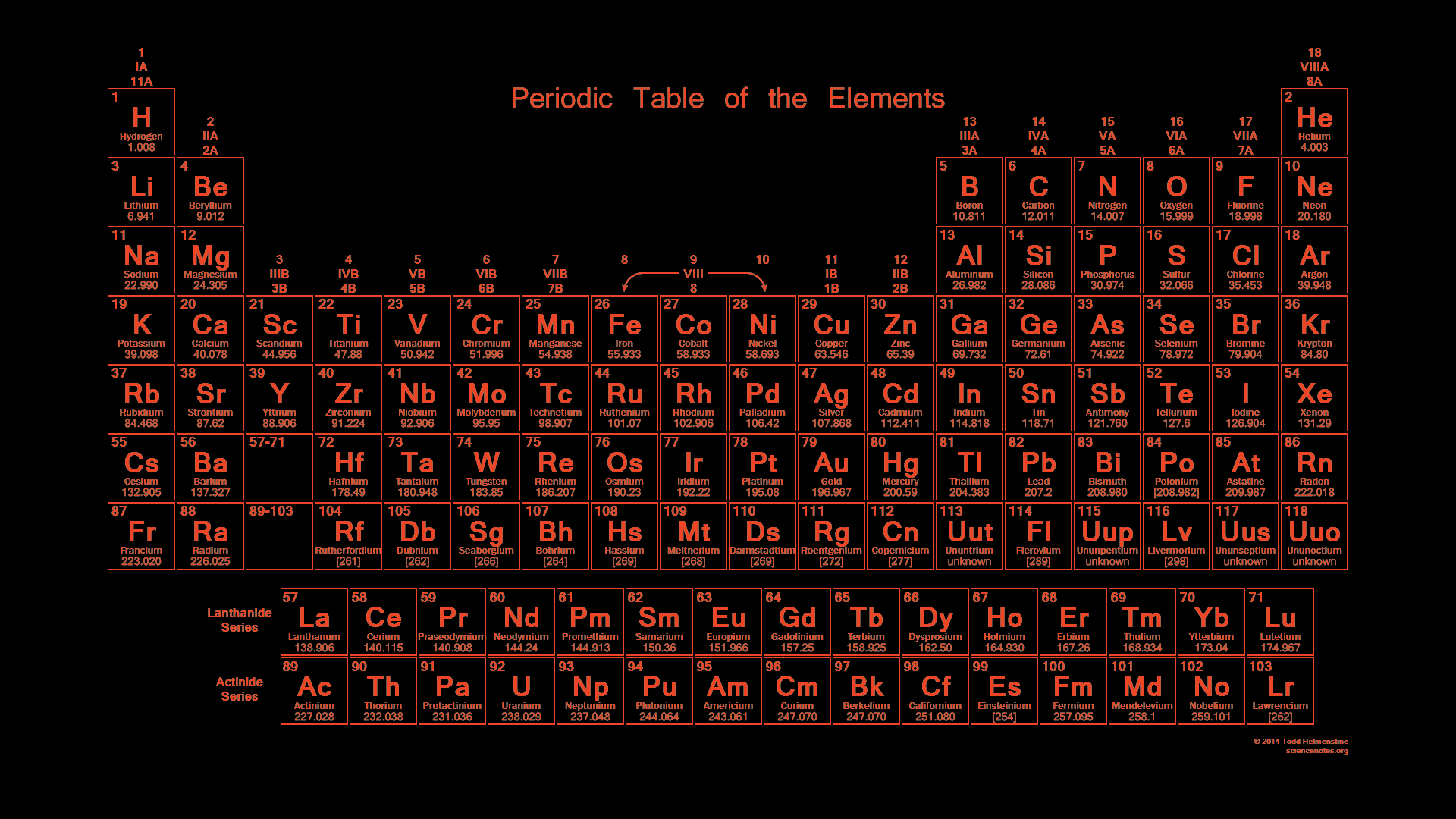 Periodic Table Neon Red