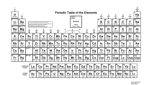 Periodic table of elements with names and symbols atomic mass periodic table with names of elements urtaz Choice Image