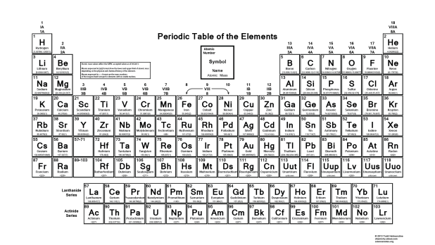 Black And White Periodic Table Of Elements