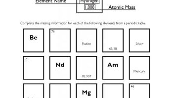 Printables Periodic Table Scavenger Hunt Worksheet periodic table scavenger hunt worksheet worksheets