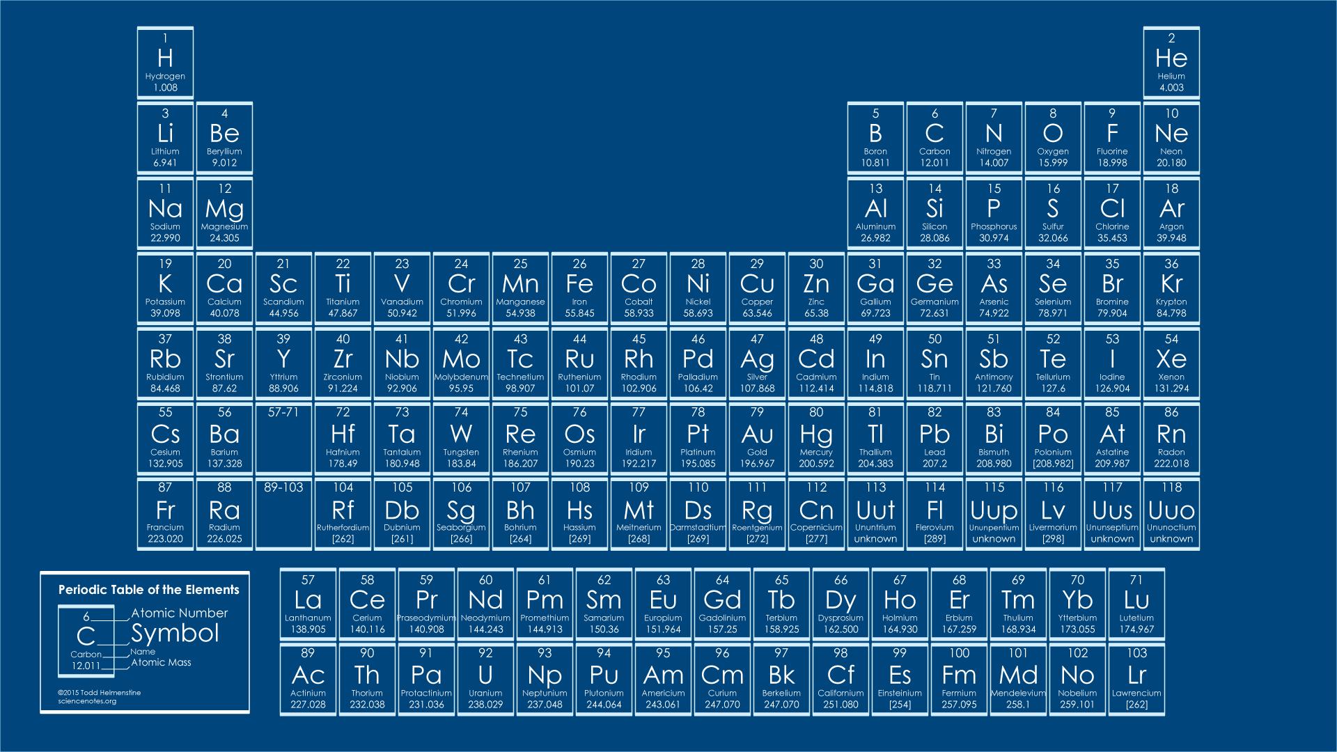 Worksheet On Windows Desktop
