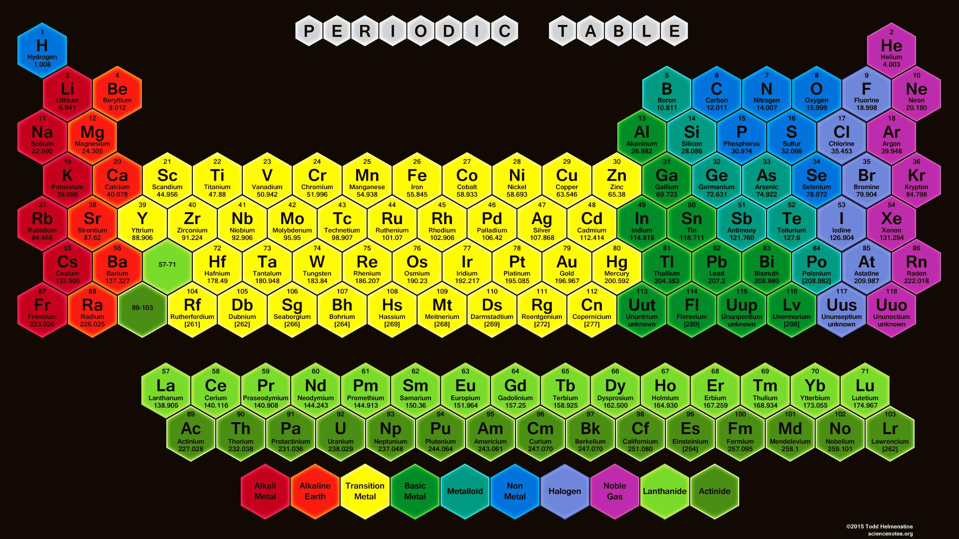 Color Hexagon Periodic Table Wallpaper