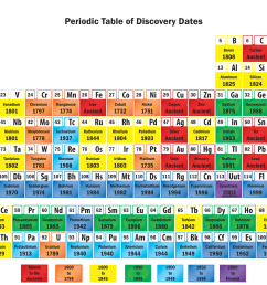 png on black png on white color periodic table  [ 1920 x 1080 Pixel ]
