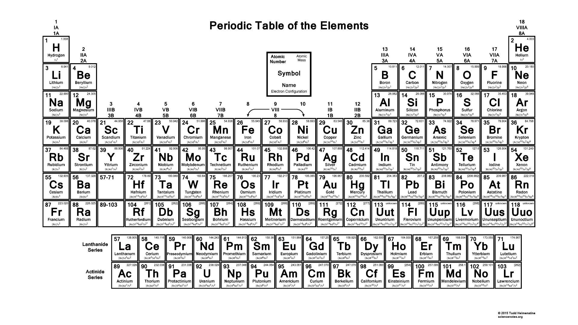 diagram of modern periodic table 2003 mitsubishi eclipse gt wiring with electron configurations pdf 2015