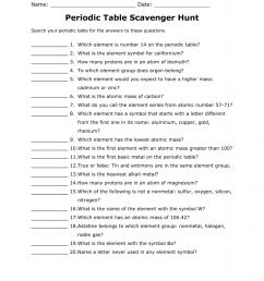 Periodic Table Scavenger Hunt Worksheet [ 1024 x 791 Pixel ]