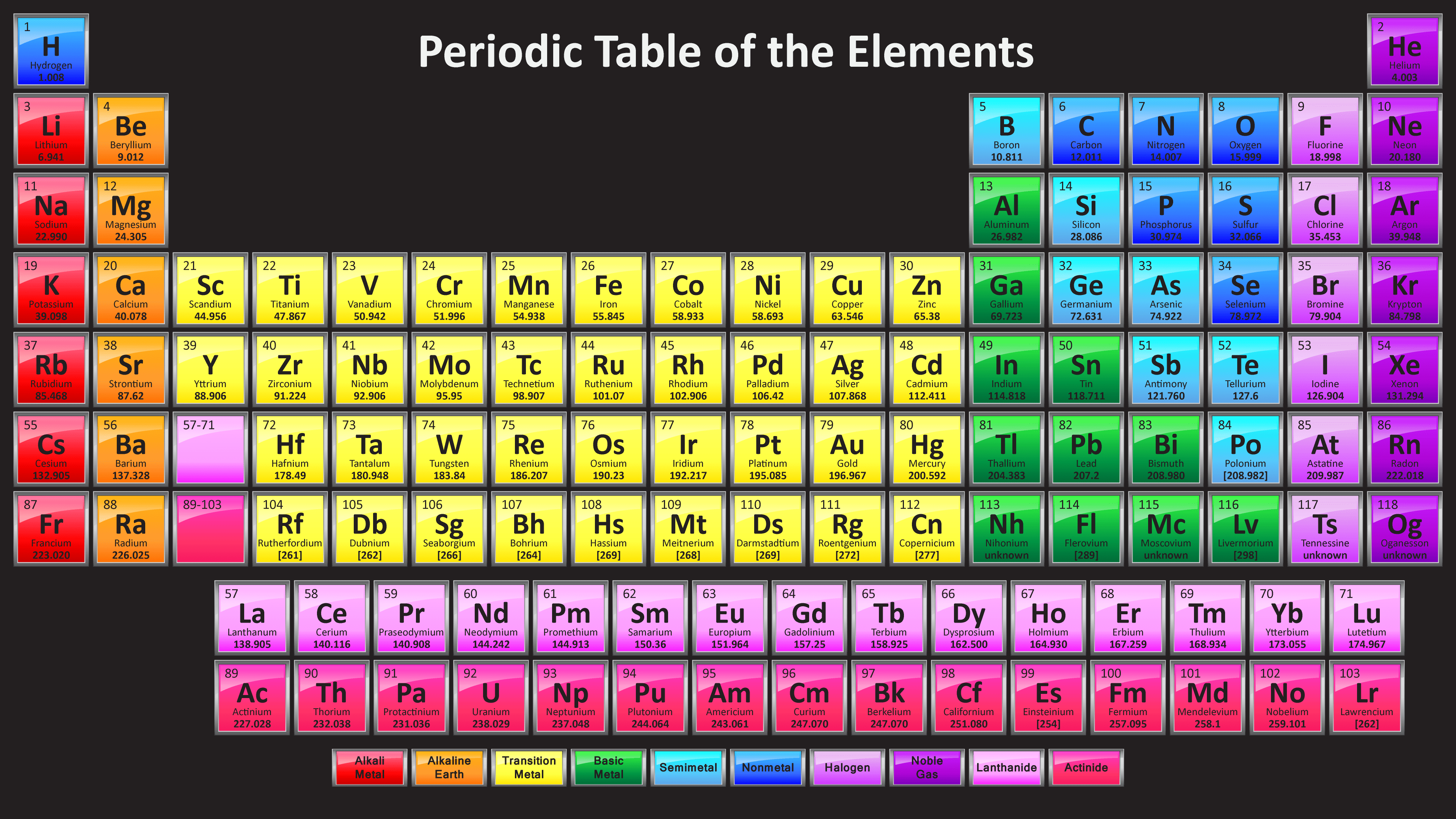 diagram of modern periodic table 3 phase wiring australia colorful with 118 element names elements dark background