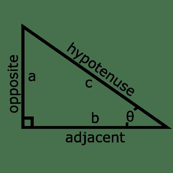 Right Triangle Trigonometry and SOHCAHTOA