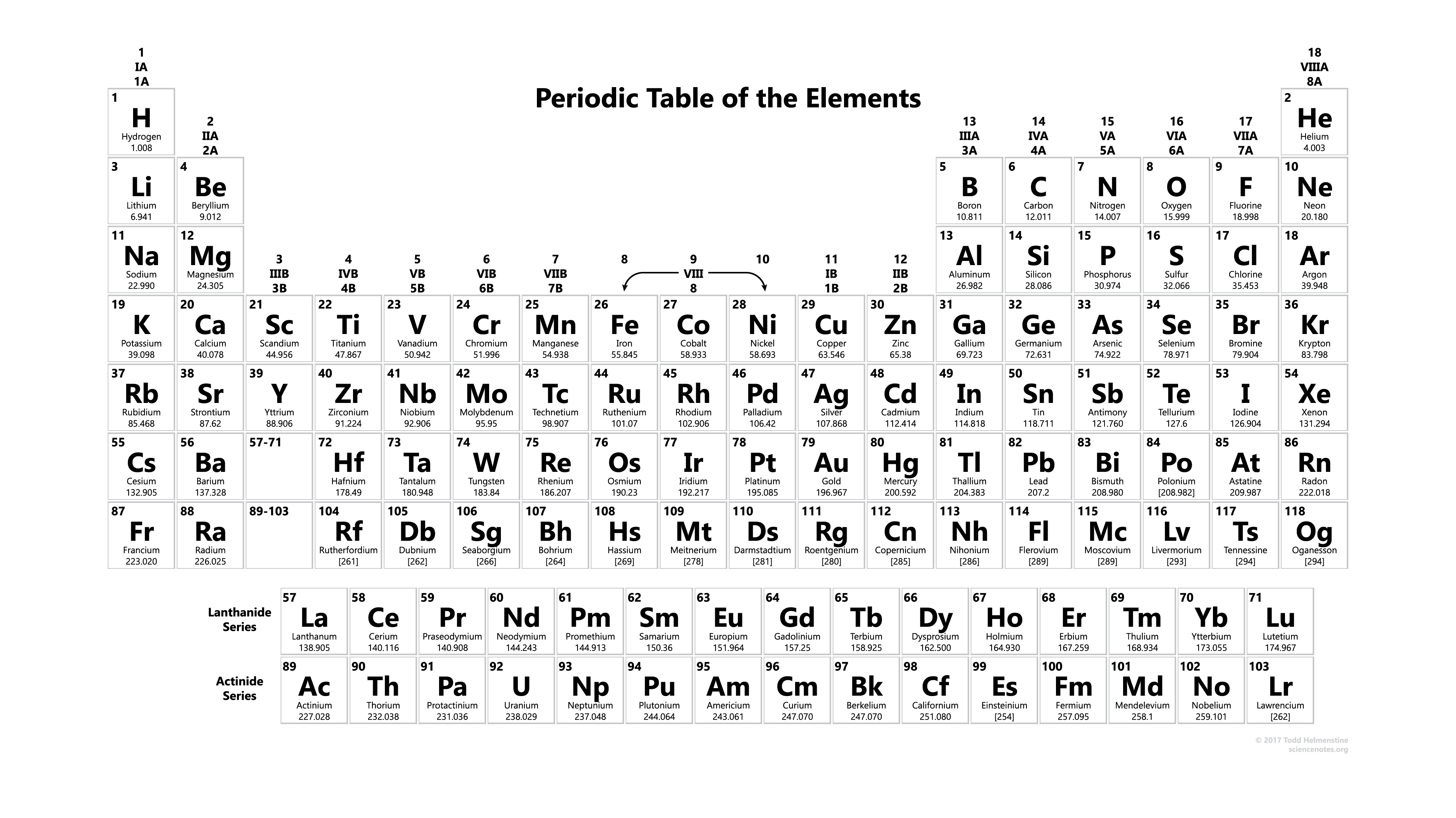 Large Printable Periodic Table