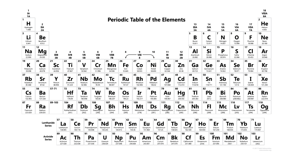 medium resolution of black and white periodic table