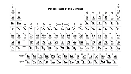 small resolution of black and white periodic table