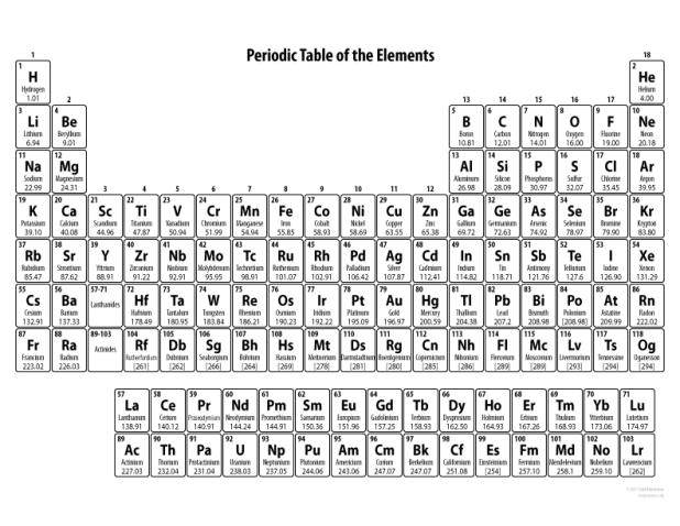 printable periodic table of elements with names black and